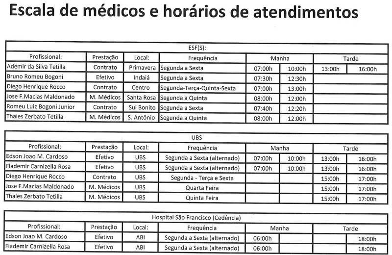 Show medicos1